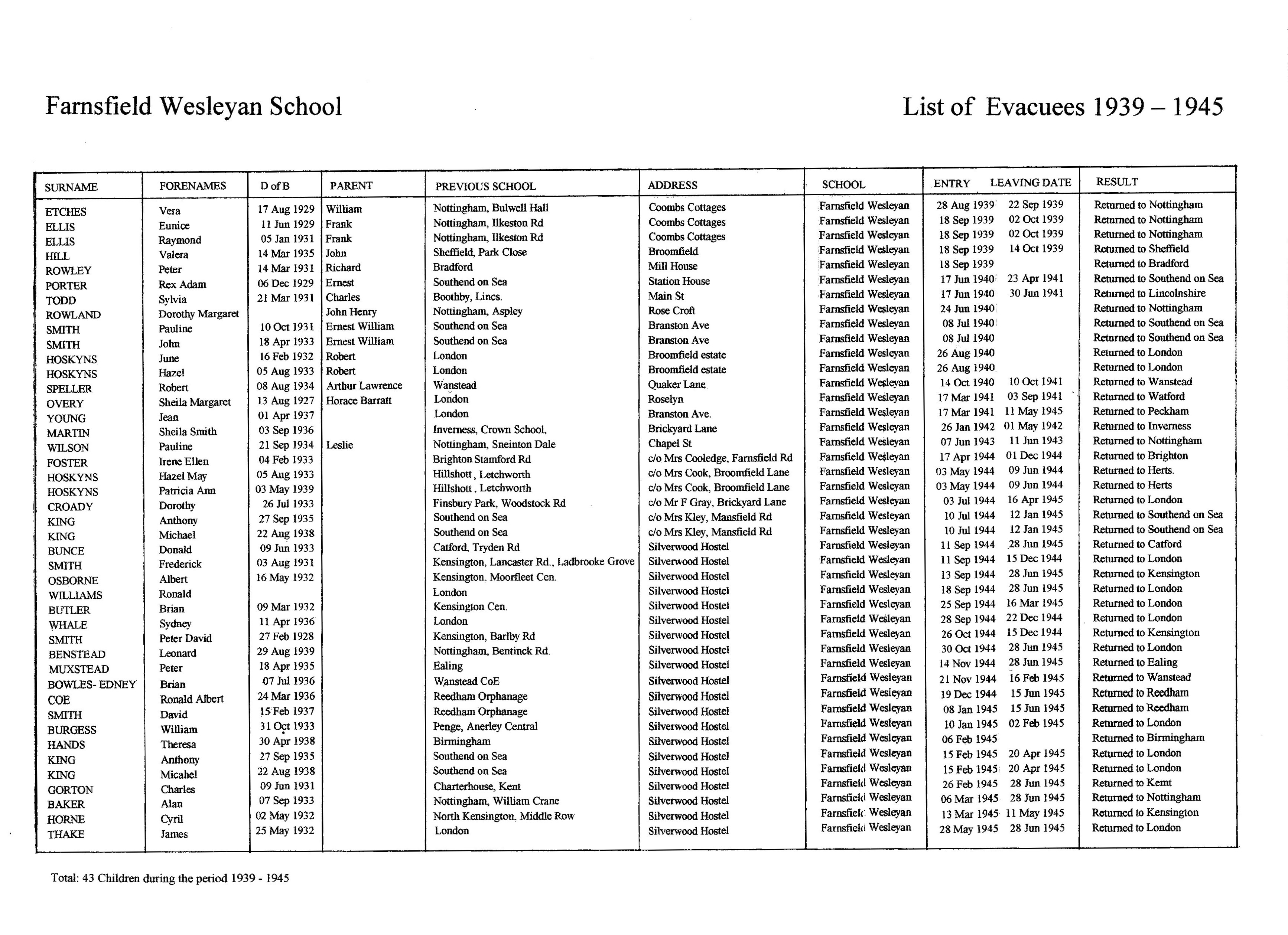 Evacuees Wesleyan School103